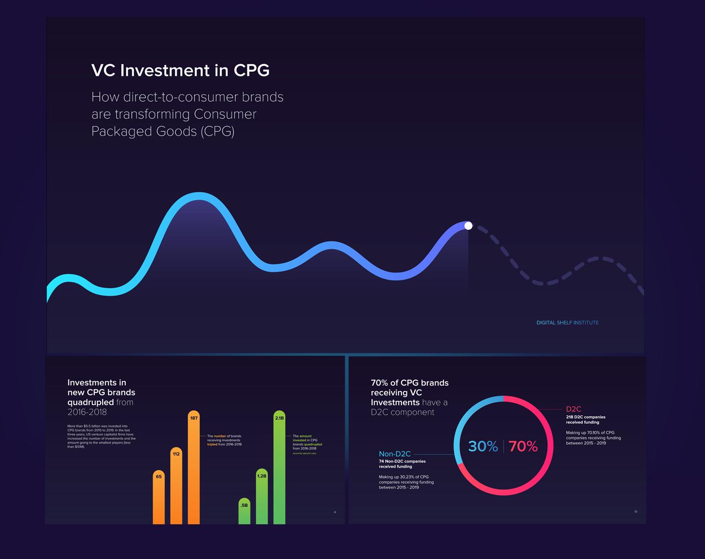 VC Report